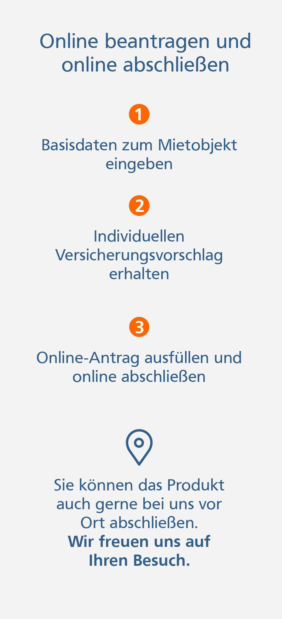 Mietbürgschaft online beantragen und abschließen: 1. Basisdaten zum Mietobjekt eingeben, 2. Individuellen Versicherungsvorschlag erhalten, 3. Online-Antrag ausfüllen und online abschließen